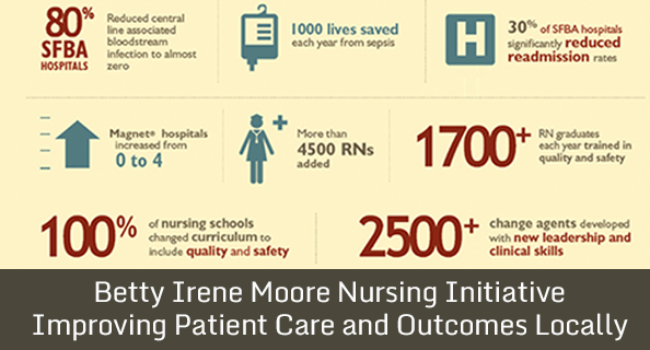 Nursing-Infographic-Sept2014