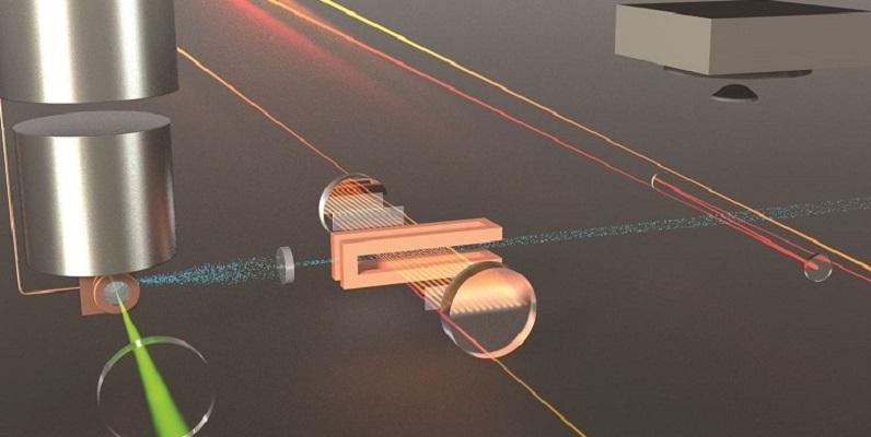 Courtesy of Jun Ye - a 2D magneto optic trap for YO molecules